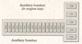 ford fiesta 1995 1999 fuse box diagram auto genius rh autogenius info 2011 Ford Fiesta Fuse Box Fuse Ford Fiesta Ses 2011