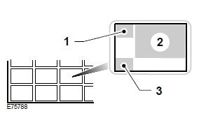 Ford Transit Connect - opis bezpieczników