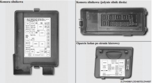 Kia Cerato - fuse box diagram