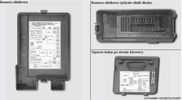 kia cerato    spectra - fuse box diagram