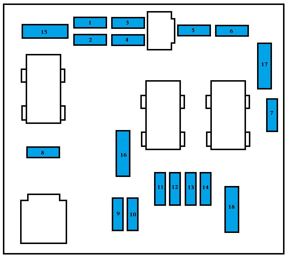 Surprising Peugeot Fuse Box Layout Wiring Library Wiring Digital Resources Xeirawoestevosnl