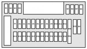 Peugeot 607 - fuse box - dashboard