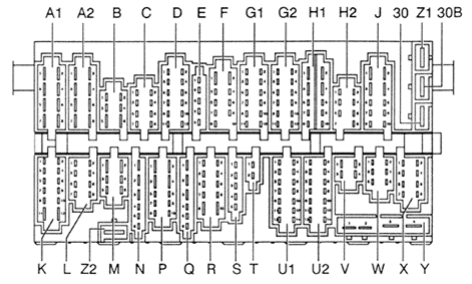 volkswagen golf mk3 - fuse box diagram