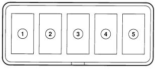 ford aspire 1993 2000 fuse box diagram auto genius ford aspire 1993 2000 fuse box diagram
