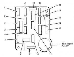Ford Bronco 5th Generation 1992 1996 Fuse Box on bmw wiring diagrams