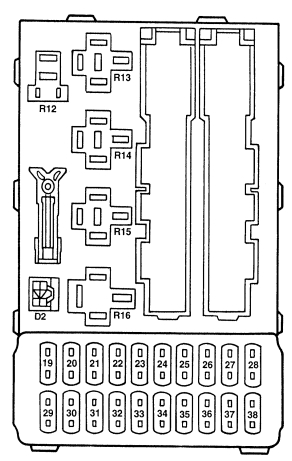 Ford Contour (1996 - 2000) - fuse box diagram - Auto GeniusAuto Genius