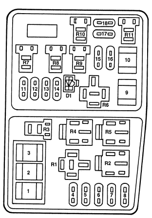 ford contour  1996 - 2000  - fuse box diagram