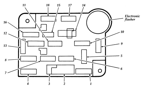 Ford E Series E 250 1995 Fuse Box Diagram