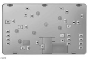 Ford Edge mk2 - power distribution box bottom