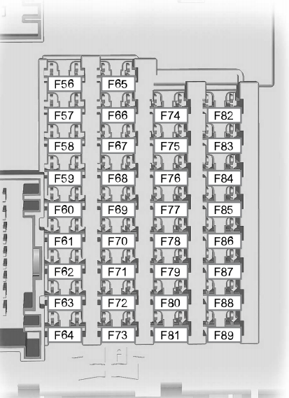 Ford Escape  From 2012  - Fuse Box Diagram