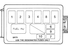 Ford escort mk2 fuse box engine compartment usa version v1.8l ford escort mk2 second generation (1990 1996) fuse box mr2 mk2 fuse box diagram at fashall.co