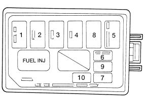 Ford Escort M2 - fuse box in engine (1.9l) compartment - USA version