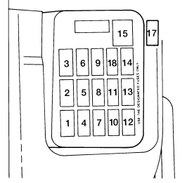 ford escort (1990 – 1996) – fuse box diagram (usa version)