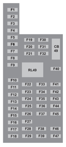 Ford expedition 3rd generation fuse box passenger compartment ford expedition mk3 3rd generation (2003 2006) fuse box 2003 expedition fuse box diagram at crackthecode.co