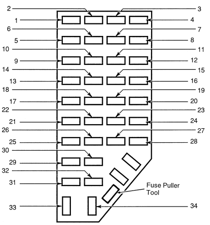 Ford Explorer XLT 4.0L 2wd (1998) - fuse box diagram - Auto Genius