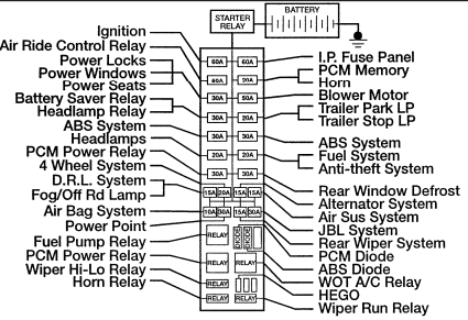 fuse box on fiat punto mk2 wiring diagram list Visio Wiring-Diagram