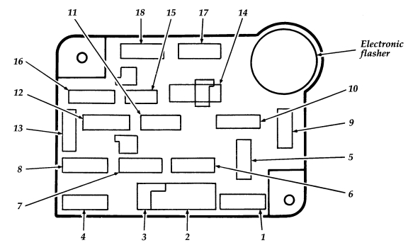 Ford F250 Econoline Fuse Box Diagram on remote keyless entry system