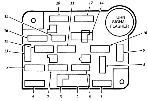 F53 Fuse Box Diagram