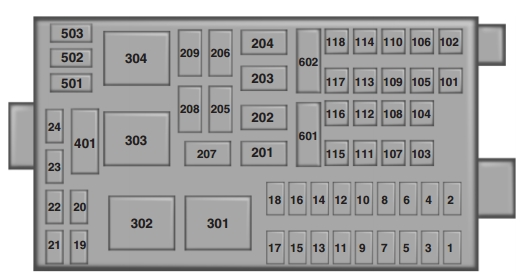 ford f-series f-750 f750  2015  - fuse box diagram
