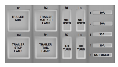 Ford f series f650 f750 2015 trailer tow relays ford f series f 650 f650 (2015) fuse box diagram auto genius  at bayanpartner.co