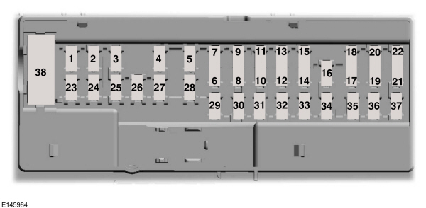 Ford fusion mk2 2015 fuse box passeneger compartment ford fusion mk2 (from 2015) fuse box diagram (usa version 2008 Ford Fusion Fuse Box Diagram at gsmportal.co
