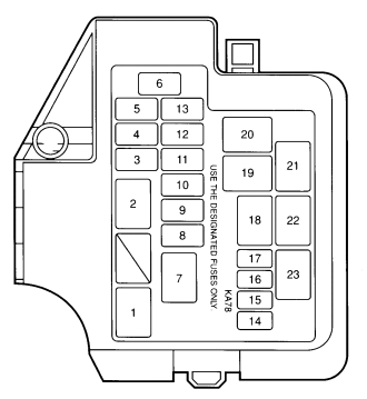 ford probe mk2 (1992 – 1997) – fuse box diagram