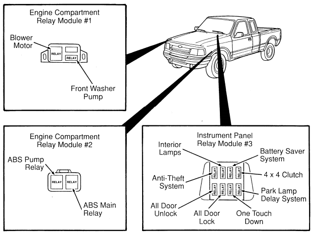 Wiring Diagram 1996 Ford Ranger from www.autogenius.info