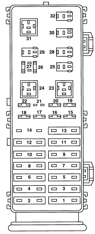 Ford Taurus mk3 – Third Generation (1996 – 1999) – fuse box diagram ...