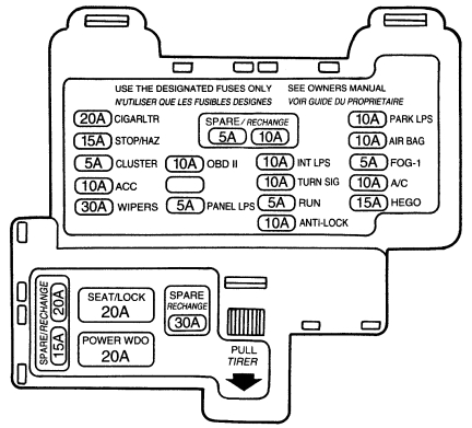 ford thunderbird 1989 1997 fuse box diagram usa version rh autogenius info 1998 Ford Thunderbird 1998 Ford Thunderbird