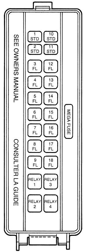 ford thunderbird mk10 tenth generation 1989 1997 fuse box ford thunderbird mk10 tenth generation 1989 1997 fuse box diagram usa version