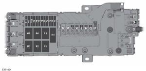 Ford Transit 5th generation - pre fuse box - (USA version)