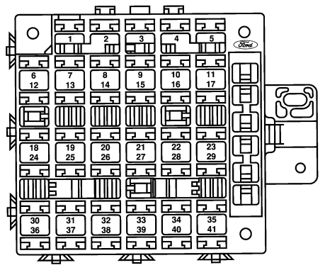 Ford Windstar (1994 - 1998) - fuse box diagram - Auto GeniusAuto Genius
