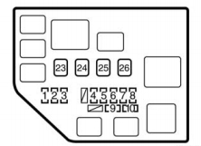 toyota yaris mk1  1999 - 2005  - fuse box diagram