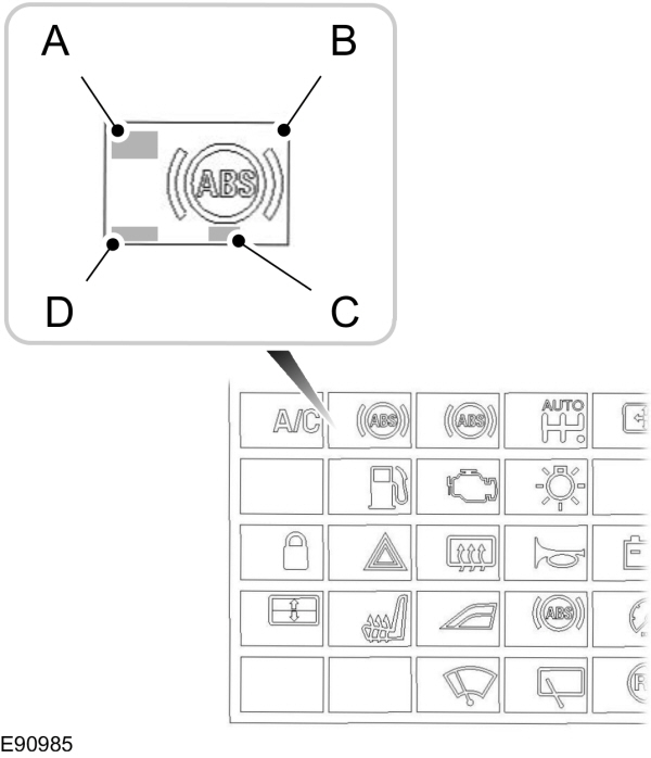 Ford fiesta  fuse box diagram eu version