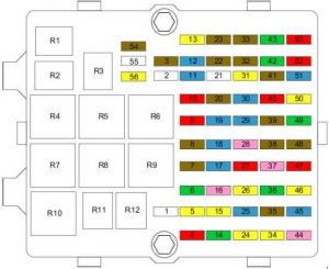 Ford Fusion - fuse box diagram - dashboard