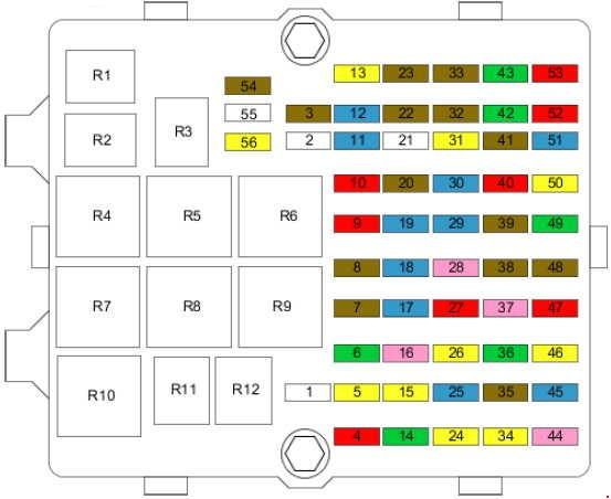 Ford Fusion  2002 - 2012  - Fuse Box Diagram  Europe Version