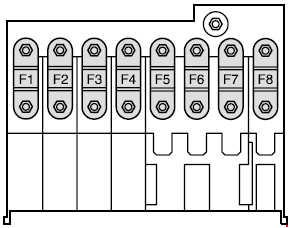 Ford Fusion - fuse box diagram - engine compartment fuse box