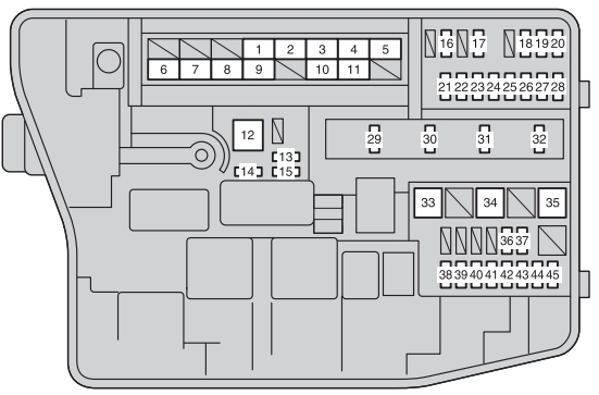 toyota auris (2006 – 2012) – fuse box diagram
