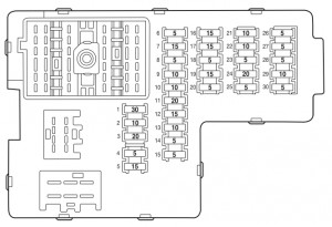 Lincol Aviator - fuse box - passenger compartment
