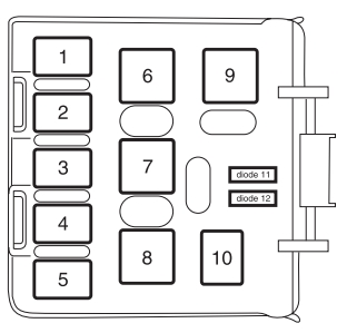 lincoln aviator 2002 2005 fuse box diagram auto genius lincol aviator rear relay box