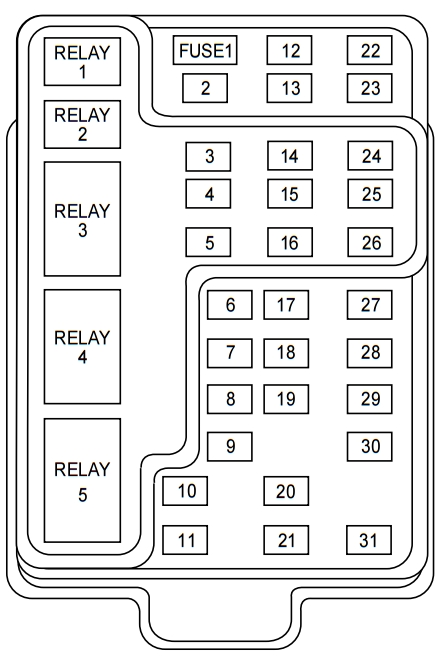 lincoln blackwood (2002 - 2003) - fuse box diagram - auto genius  auto genius