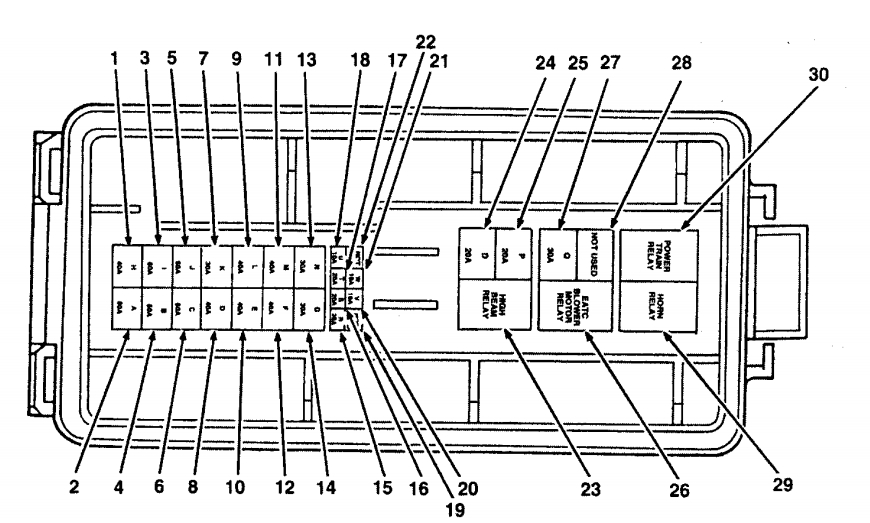 96 lincoln continental fuse box diagram lincoln continental mk9 (1996 - 1998) - fuse box diagram ...