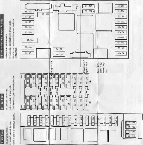 mercedes c kompressor fuse panel diagram  mercedes w203 fuse box mercedes wiring diagrams on 2003 mercedes c230 kompressor fuse panel diagram