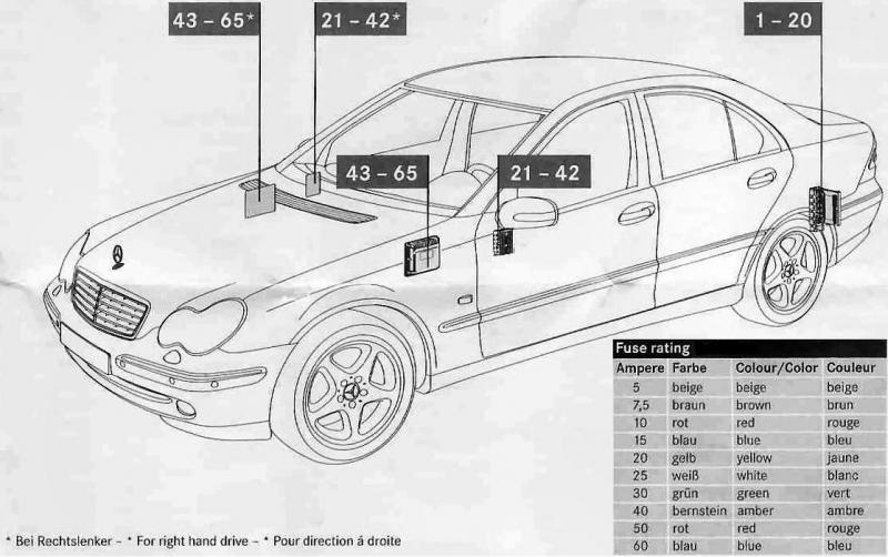 2008 mercedes c350 fuse box diagram  2008  get free image