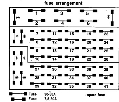 Front Fuse Box on cadillac sts engine diagram