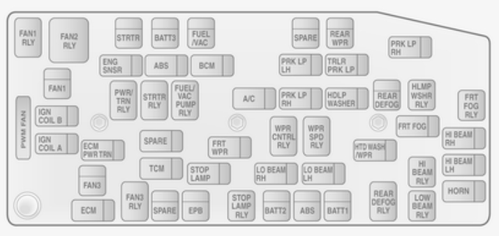 vauxhall antara  from 2011  - fuse box diagram