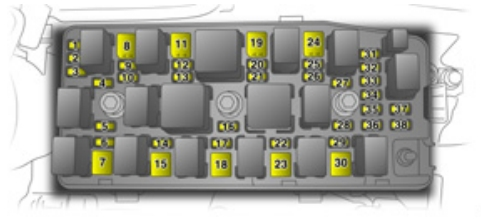 Opel Antara fuse box engine compartment vauxhall antara (2006 2010) fuse box diagram auto genius vauxhall antara fuse box location at aneh.co