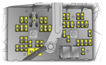 Opel Antara fuse box instrument panel vauxhall antara (2006 2010) fuse box diagram auto genius vauxhall agila fuse box location at gsmx.co