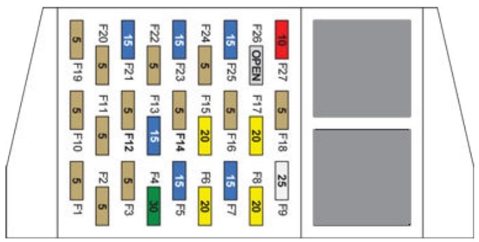 Evo X Fuse Box Diagram