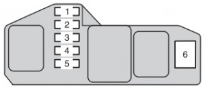 Toyota Hilux mk7 - fuse box - passeneger's side instrument panel